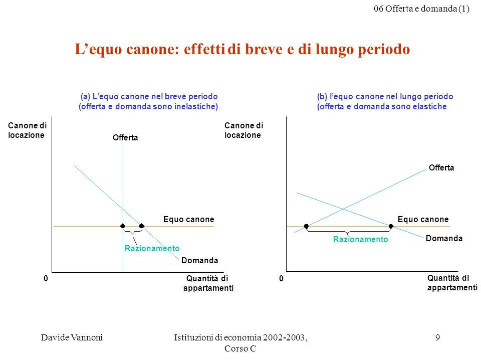 06 Offerta e domanda (1) Davide VannoniIstituzioni di economia 2002-2003, Corso C 9 Lequo canone: effetti di breve e di lungo periodo (a) Lequo canone
