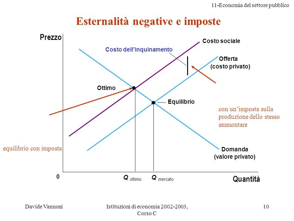 11-Economia del settore pubblico Davide VannoniIstituzioni di economia 2002-2003, Corso C 10 Esternalità negative e imposte equilibrio con imposta con