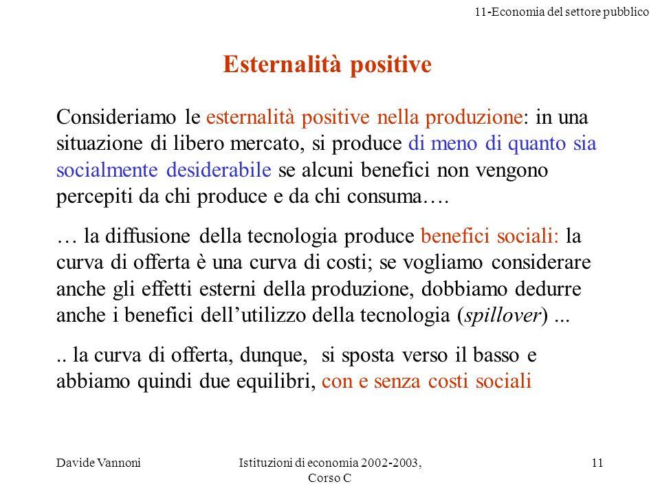 11-Economia del settore pubblico Davide VannoniIstituzioni di economia 2002-2003, Corso C 11 Consideriamo le esternalità positive nella produzione: in