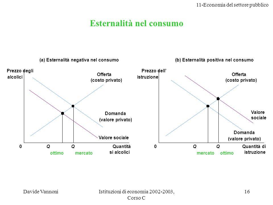 11-Economia del settore pubblico Davide VannoniIstituzioni di economia 2002-2003, Corso C 16 Esternalità nel consumo Quantità si alcolici 0 Prezzo deg
