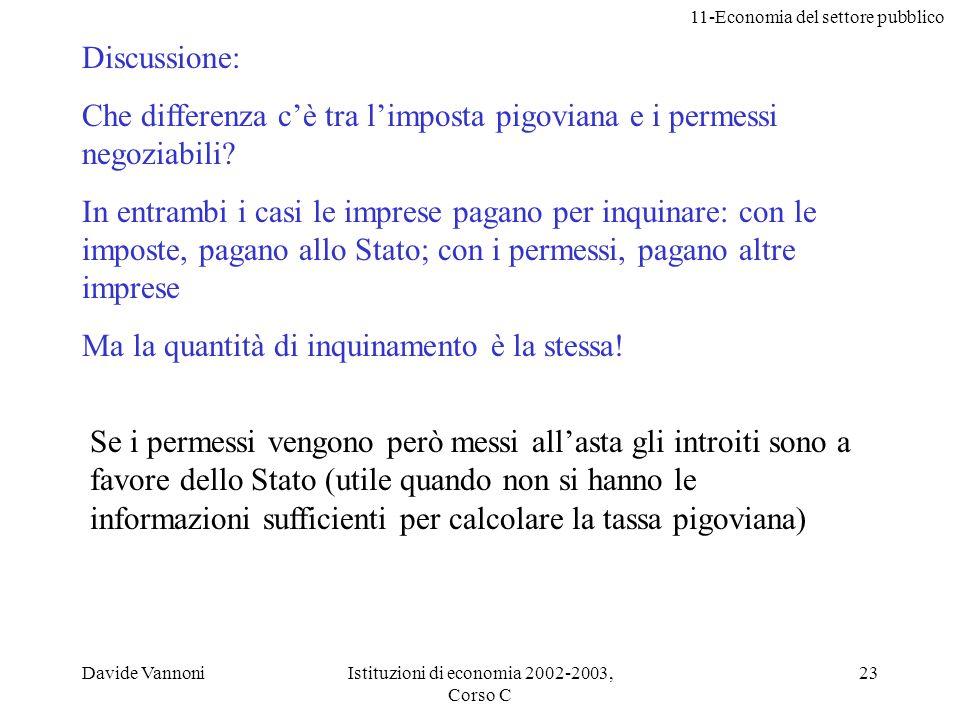 11-Economia del settore pubblico Davide VannoniIstituzioni di economia 2002-2003, Corso C 23 Discussione: Che differenza cè tra limposta pigoviana e i