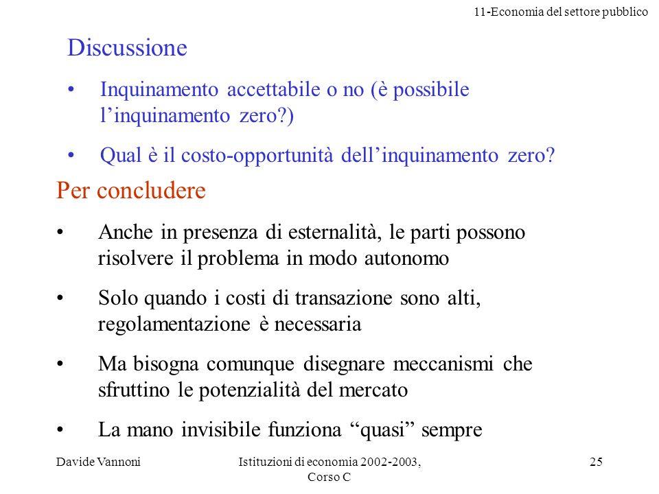 11-Economia del settore pubblico Davide VannoniIstituzioni di economia 2002-2003, Corso C 25 Discussione Inquinamento accettabile o no (è possibile li