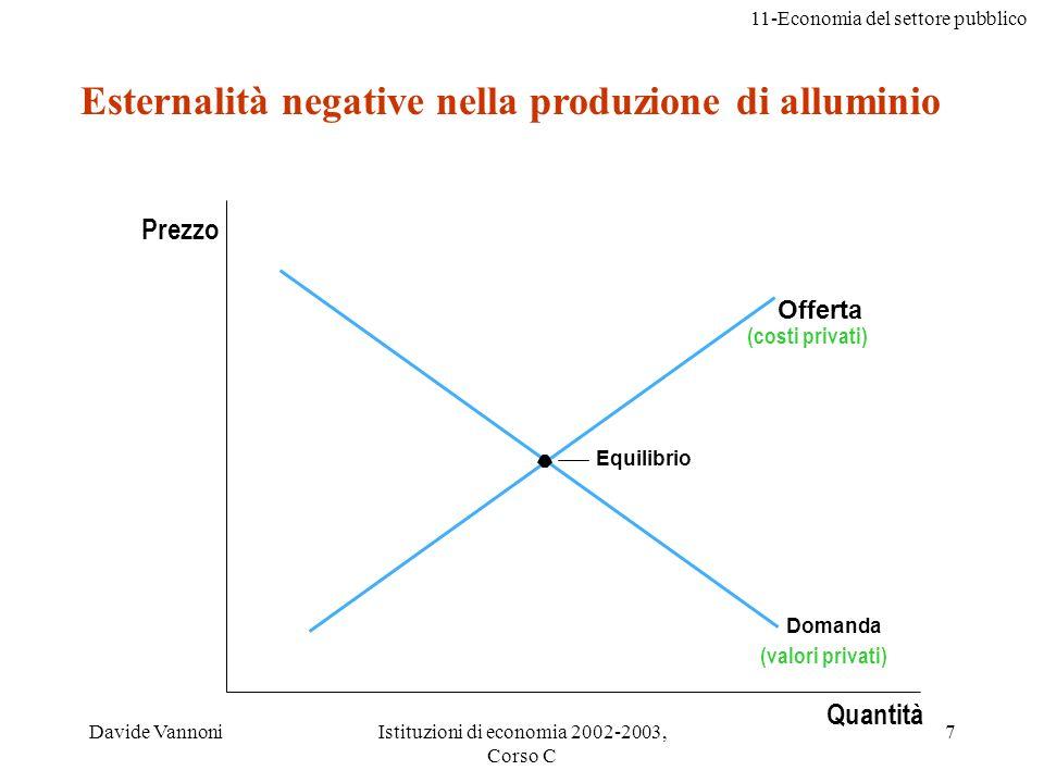 11-Economia del settore pubblico Davide VannoniIstituzioni di economia 2002-2003, Corso C 7 Esternalità negative nella produzione di alluminio Equilib