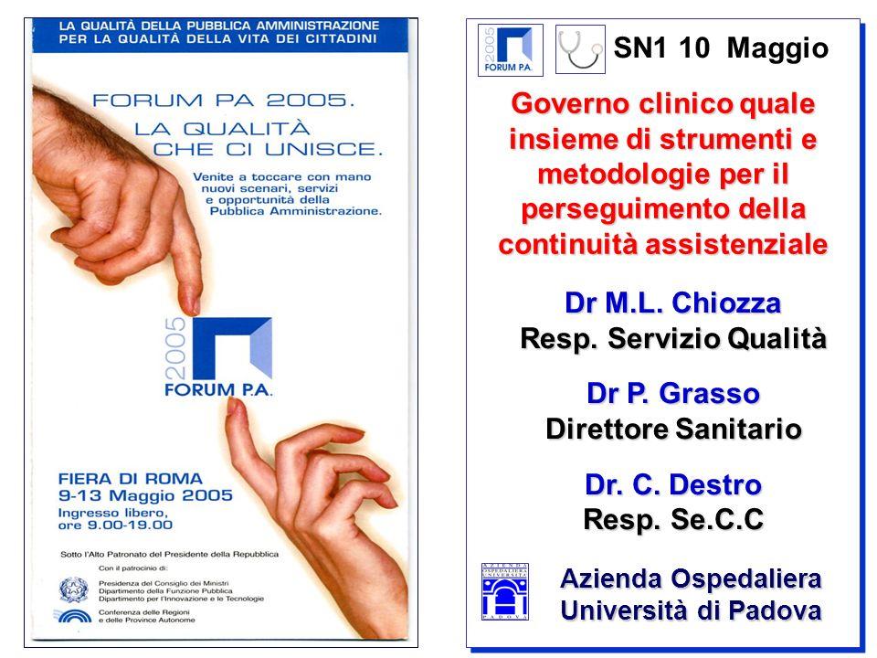 Governo clinico quale insieme di strumenti e metodologie per il perseguimento della continuità assistenziale SN1 10 Maggio Dr M.L.