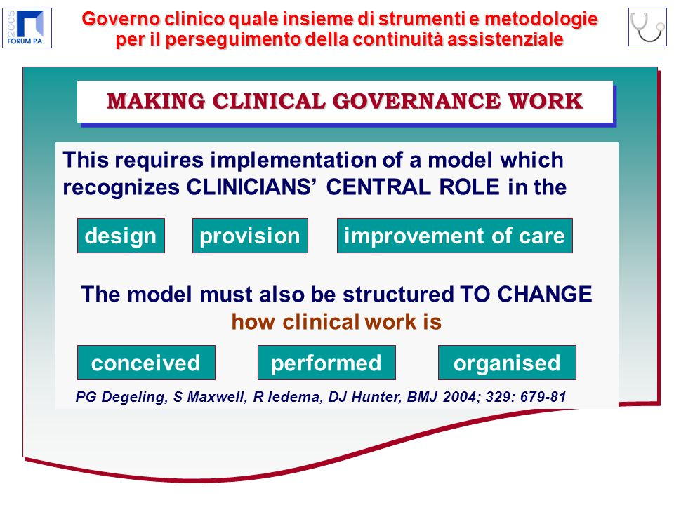 MAKING CLINICAL GOVERNANCE WORK This requires implementation of a model which recognizes CLINICIANS CENTRAL ROLE in the The model must also be structu
