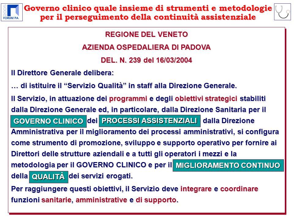 REGIONE DEL VENETO AZIENDA OSPEDALIERA DI PADOVA DEL.