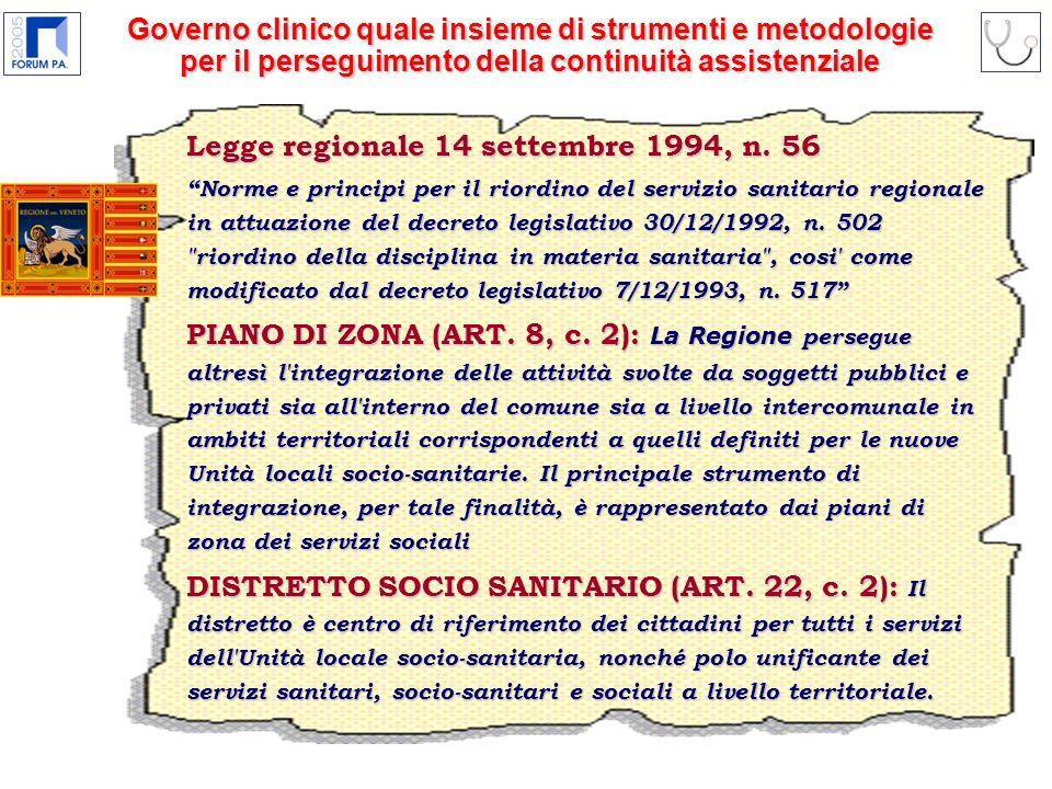 Legge regionale 14 settembre 1994, n.