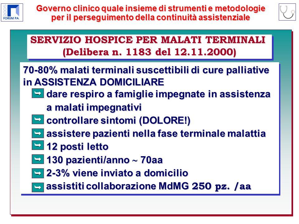 SERVIZIO HOSPICE PER MALATI TERMINALI (Delibera n.