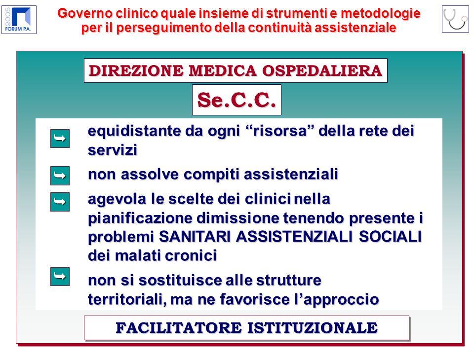 FACILITATORE ISTITUZIONALE DIREZIONE MEDICA OSPEDALIERA Se.C.C.