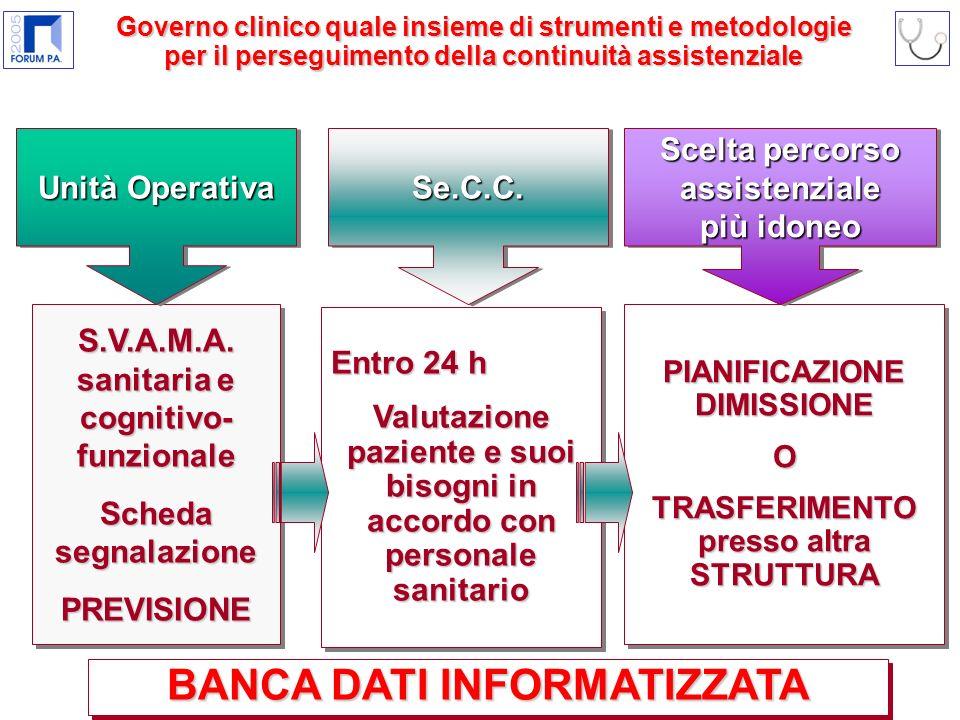S.V.A.M.A. sanitaria e cognitivo- funzionale Scheda segnalazione PREVISIONE S.V.A.M.A.