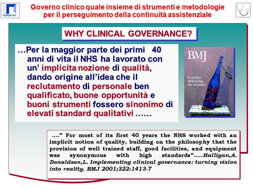 Governo clinico quale insieme di strumenti e metodologie per il perseguimento della continuità assistenziale WHY CLINICAL GOVERNANCE.