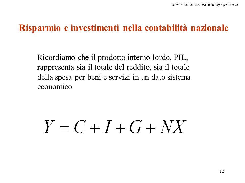 25- Economia reale lungo periodo 12 Risparmio e investimenti nella contabilità nazionale Ricordiamo che il prodotto interno lordo, PIL, rappresenta si