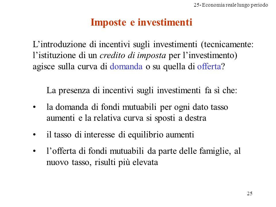 25- Economia reale lungo periodo 25 Imposte e investimenti Lintroduzione di incentivi sugli investimenti (tecnicamente: listituzione di un credito di