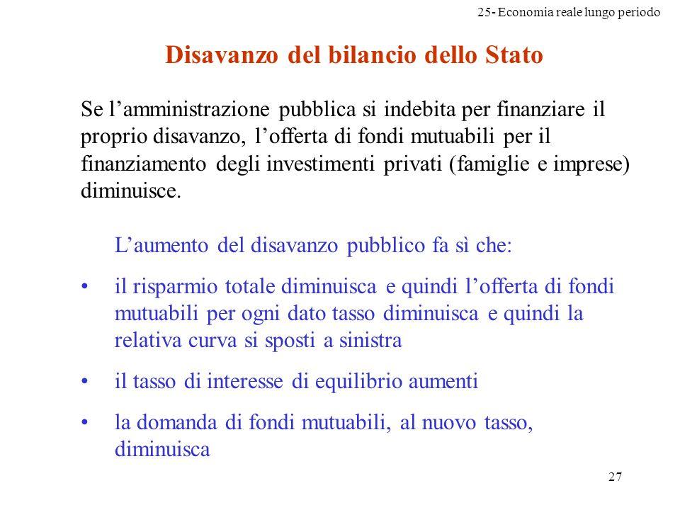 25- Economia reale lungo periodo 27 Disavanzo del bilancio dello Stato Se lamministrazione pubblica si indebita per finanziare il proprio disavanzo, l