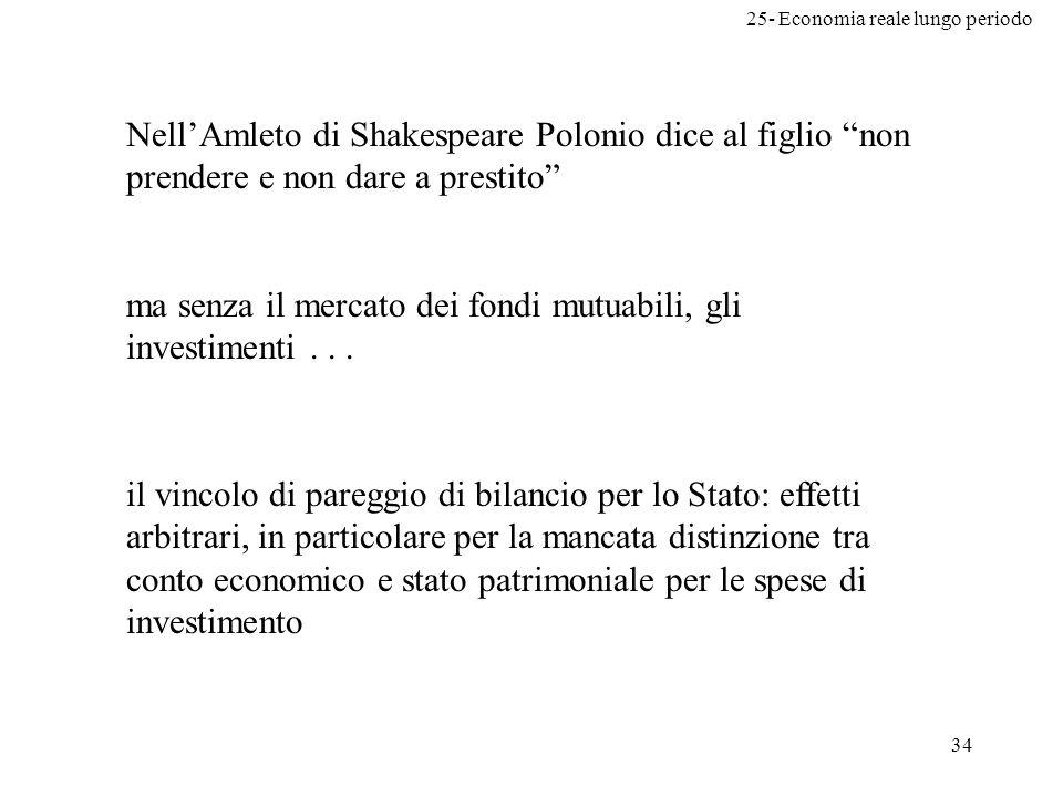 25- Economia reale lungo periodo 34 NellAmleto di Shakespeare Polonio dice al figlio non prendere e non dare a prestito ma senza il mercato dei fondi