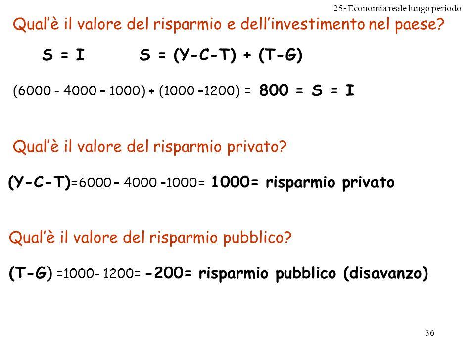 25- Economia reale lungo periodo 36 Qualè il valore del risparmio e dellinvestimento nel paese? S = IS = (Y-C-T) + (T-G) (6000 - 4000 – 1000) + (1000