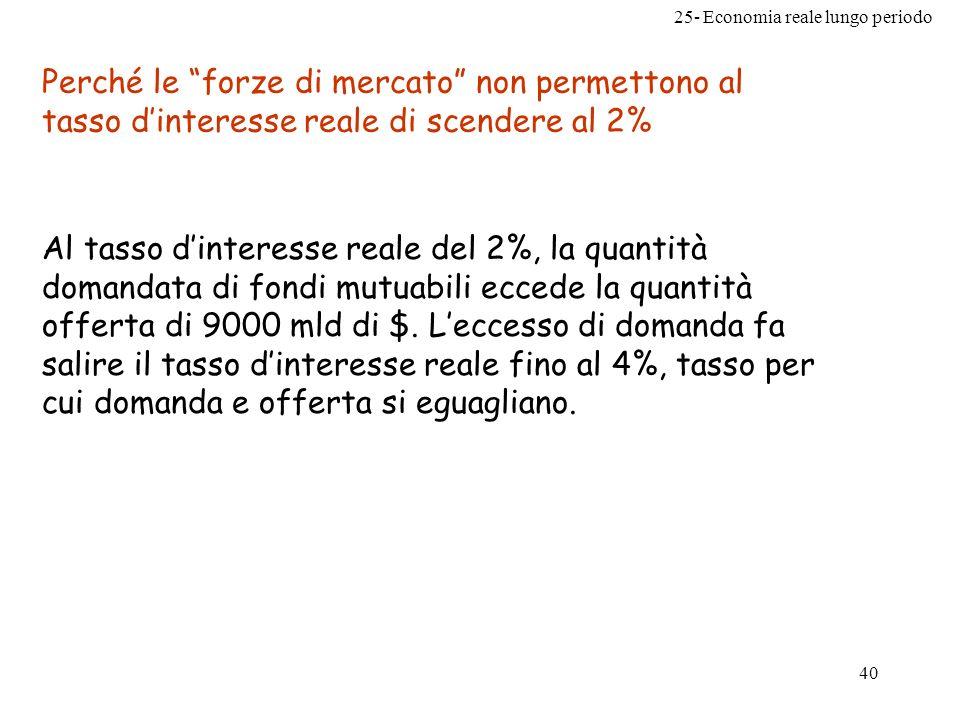 25- Economia reale lungo periodo 40 Perché le forze di mercato non permettono al tasso dinteresse reale di scendere al 2% Al tasso dinteresse reale de