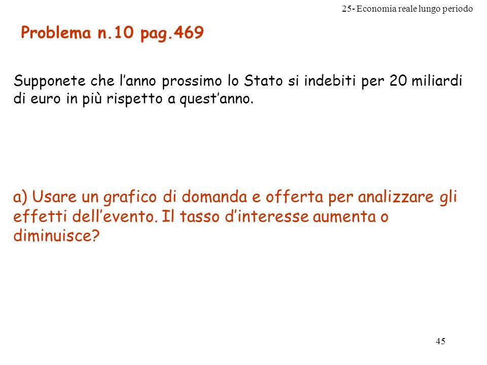 25- Economia reale lungo periodo 45 Problema n.10 pag.469 Supponete che lanno prossimo lo Stato si indebiti per 20 miliardi di euro in più rispetto a