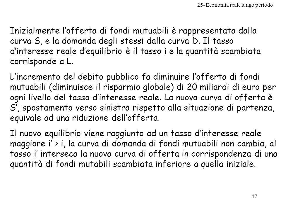 25- Economia reale lungo periodo 47 Inizialmente lofferta di fondi mutuabili è rappresentata dalla curva S, e la domanda degli stessi dalla curva D. I