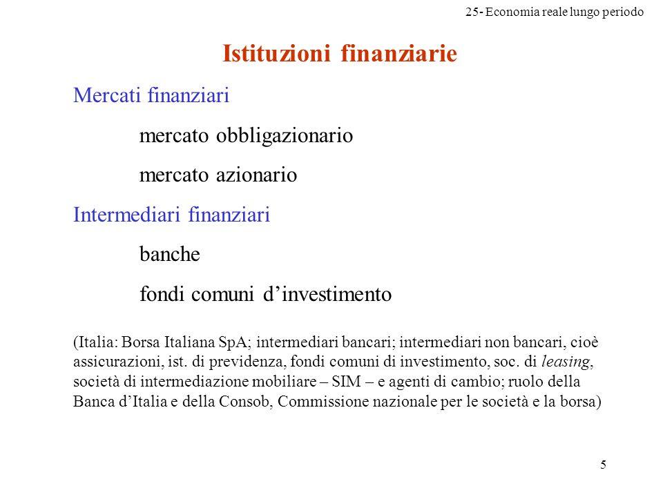 25- Economia reale lungo periodo 5 Istituzioni finanziarie Mercati finanziari mercato obbligazionario mercato azionario Intermediari finanziari banche