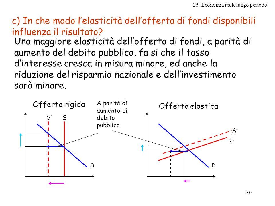25- Economia reale lungo periodo 50 c) In che modo lelasticità dellofferta di fondi disponibili influenza il risultato? Una maggiore elasticità dellof
