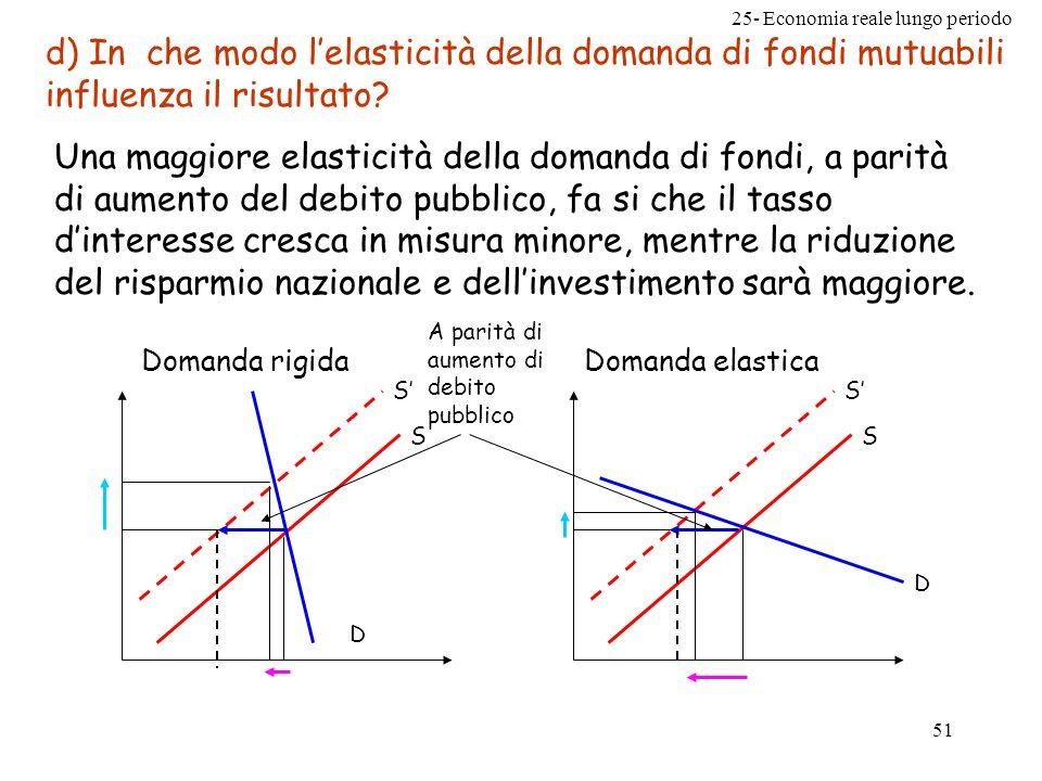 25- Economia reale lungo periodo 51 d) In che modo lelasticità della domanda di fondi mutuabili influenza il risultato? Una maggiore elasticità della