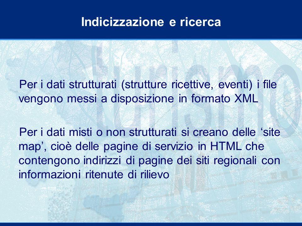 Per i dati strutturati (strutture ricettive, eventi) i file vengono messi a disposizione in formato XML Per i dati misti o non strutturati si creano delle site map, cioè delle pagine di servizio in HTML che contengono indirizzi di pagine dei siti regionali con informazioni ritenute di rilievo Indicizzazione e ricerca