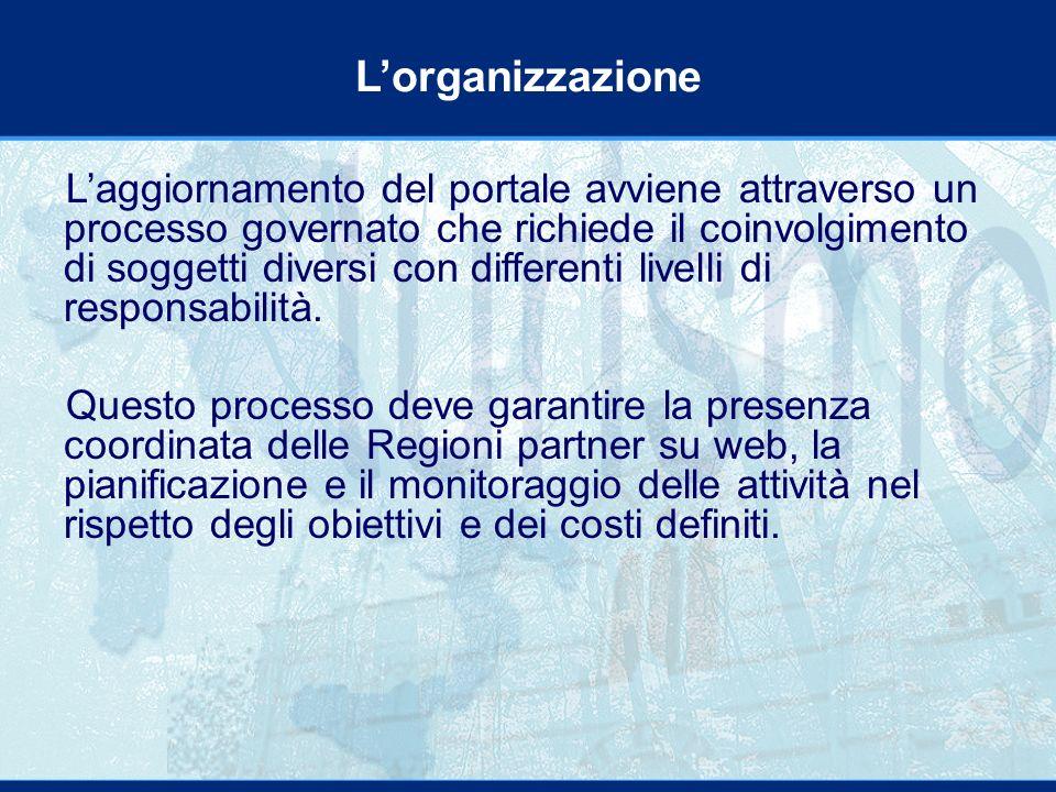 Lorganizzazione Laggiornamento del portale avviene attraverso un processo governato che richiede il coinvolgimento di soggetti diversi con differenti livelli di responsabilità.
