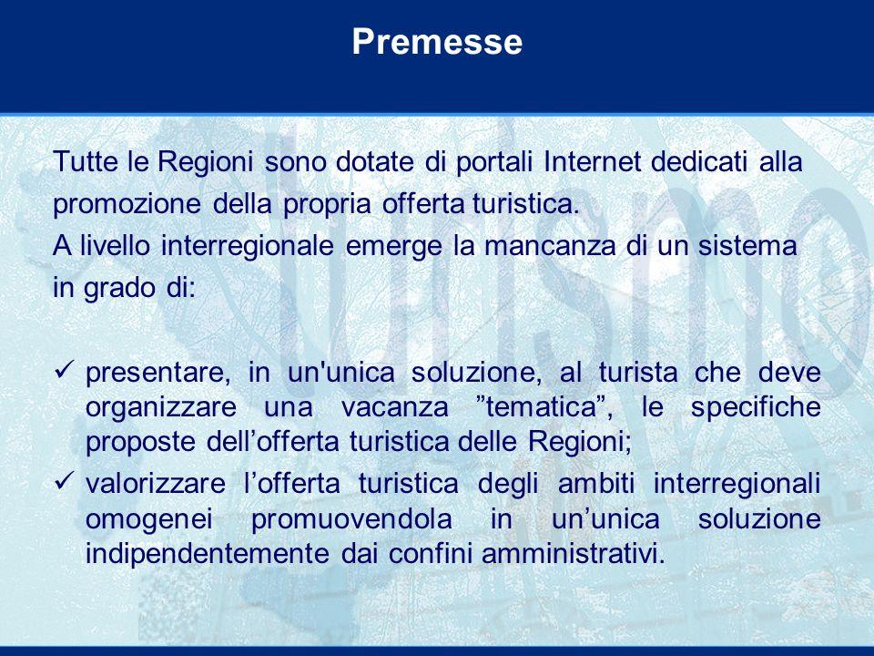 Premesse Tutte le Regioni sono dotate di portali Internet dedicati alla promozione della propria offerta turistica.