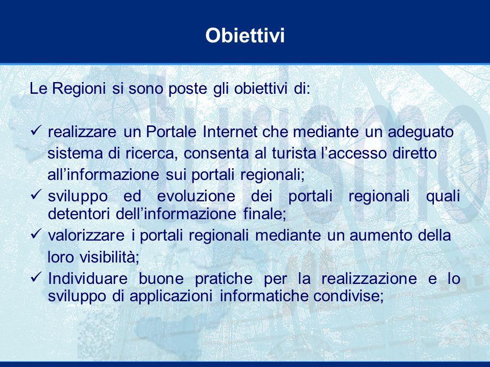 .....-----..... ----- Pagine statiche tematiche su siti regionali......