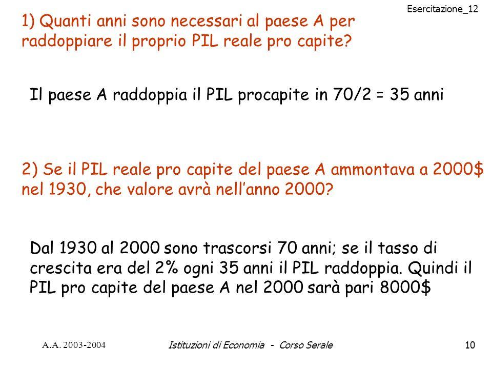 Esercitazione_12 A.A. 2003-2004Istituzioni di Economia - Corso Serale10 1) Quanti anni sono necessari al paese A per raddoppiare il proprio PIL reale