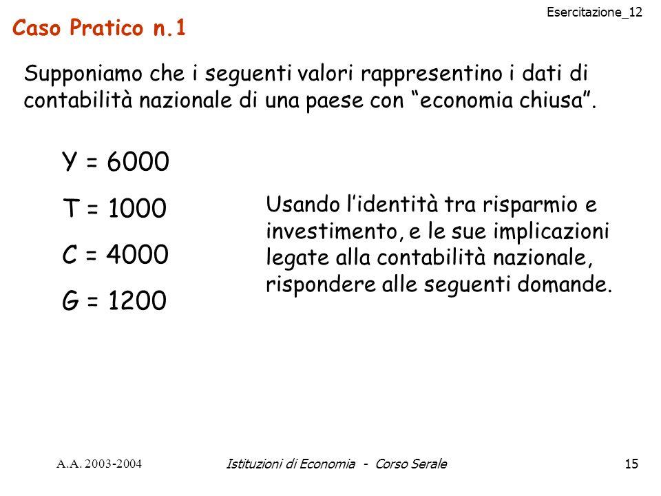 Esercitazione_12 A.A. 2003-2004Istituzioni di Economia - Corso Serale15 Caso Pratico n.1 Supponiamo che i seguenti valori rappresentino i dati di cont