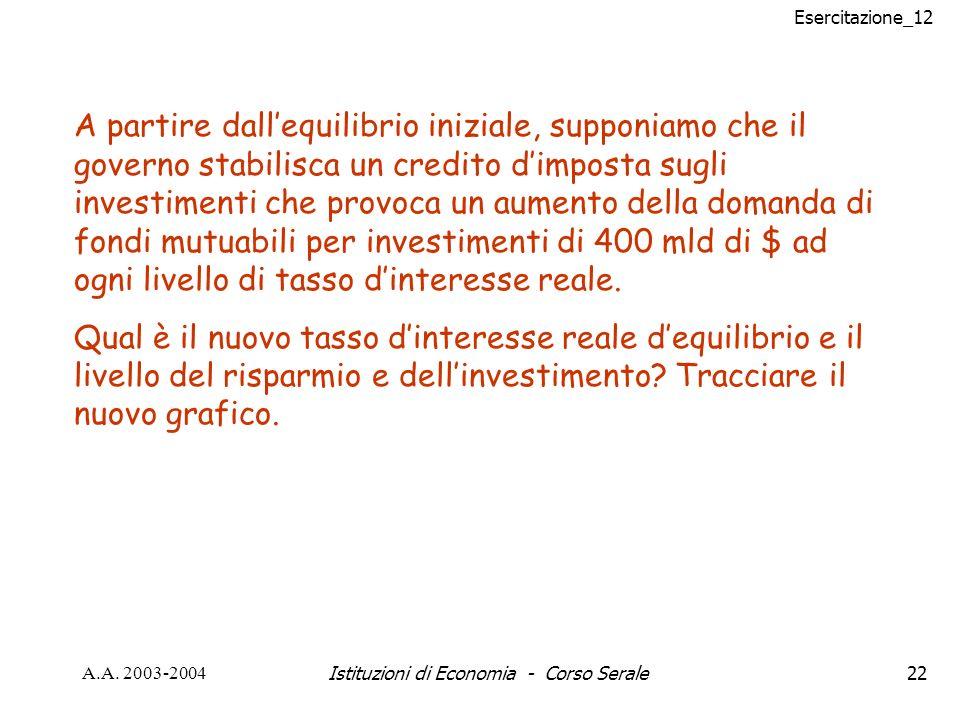 Esercitazione_12 A.A. 2003-2004Istituzioni di Economia - Corso Serale22 A partire dallequilibrio iniziale, supponiamo che il governo stabilisca un cre