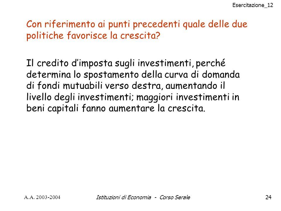 Esercitazione_12 A.A. 2003-2004Istituzioni di Economia - Corso Serale24 Con riferimento ai punti precedenti quale delle due politiche favorisce la cre