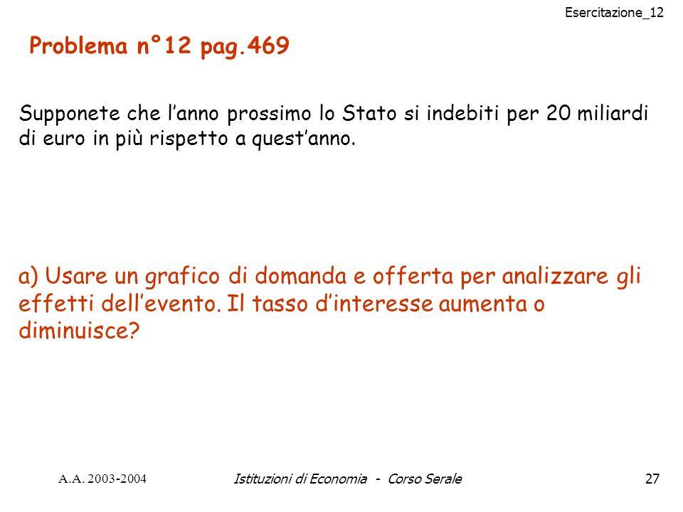 Esercitazione_12 A.A. 2003-2004Istituzioni di Economia - Corso Serale27 Problema n°12 pag.469 Supponete che lanno prossimo lo Stato si indebiti per 20