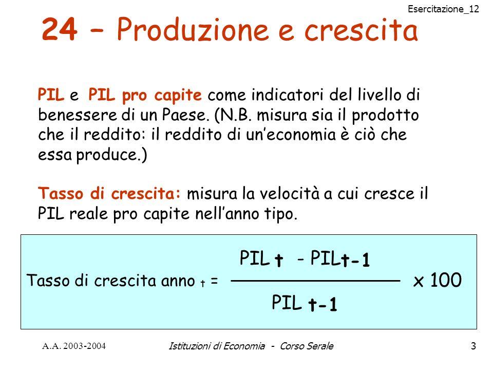 Esercitazione_12 A.A. 2003-2004Istituzioni di Economia - Corso Serale3 24 – Produzione e crescita PIL e PIL pro capite come indicatori del livello di