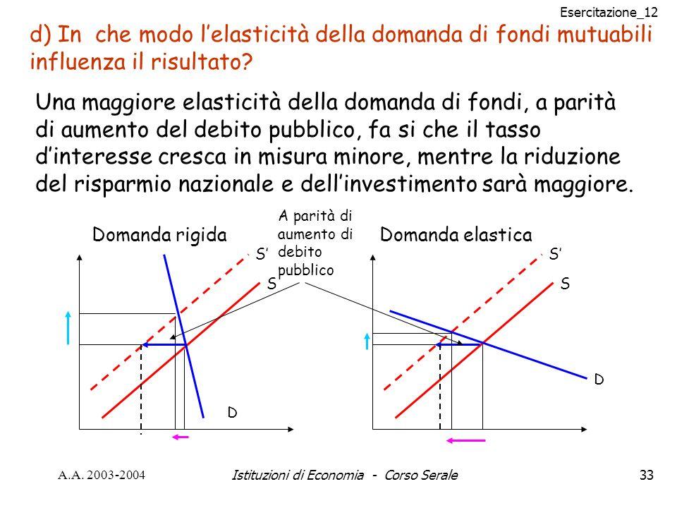 Esercitazione_12 A.A. 2003-2004Istituzioni di Economia - Corso Serale33 d) In che modo lelasticità della domanda di fondi mutuabili influenza il risul