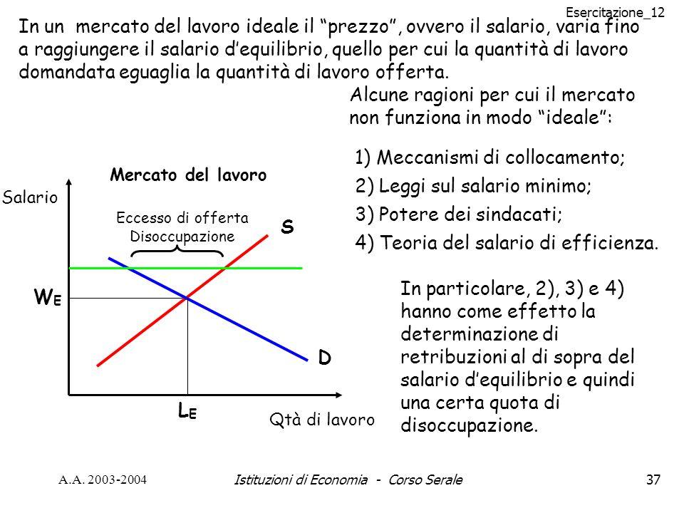Esercitazione_12 A.A. 2003-2004Istituzioni di Economia - Corso Serale37 In un mercato del lavoro ideale il prezzo, ovvero il salario, varia fino a rag