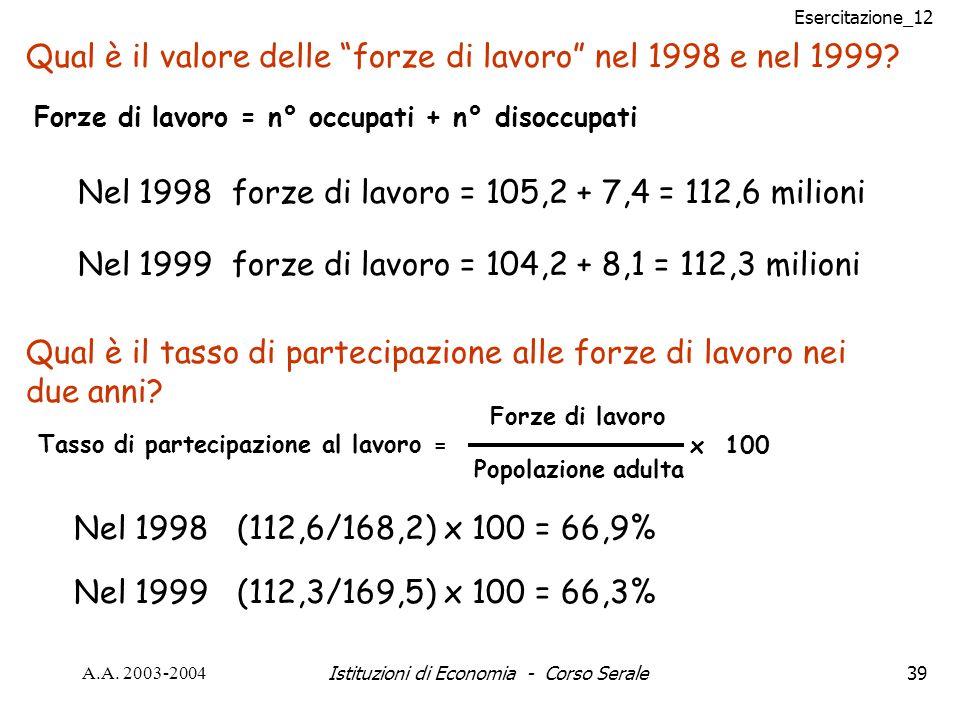 Esercitazione_12 A.A. 2003-2004Istituzioni di Economia - Corso Serale39 Qual è il valore delle forze di lavoro nel 1998 e nel 1999? Forze di lavoro =