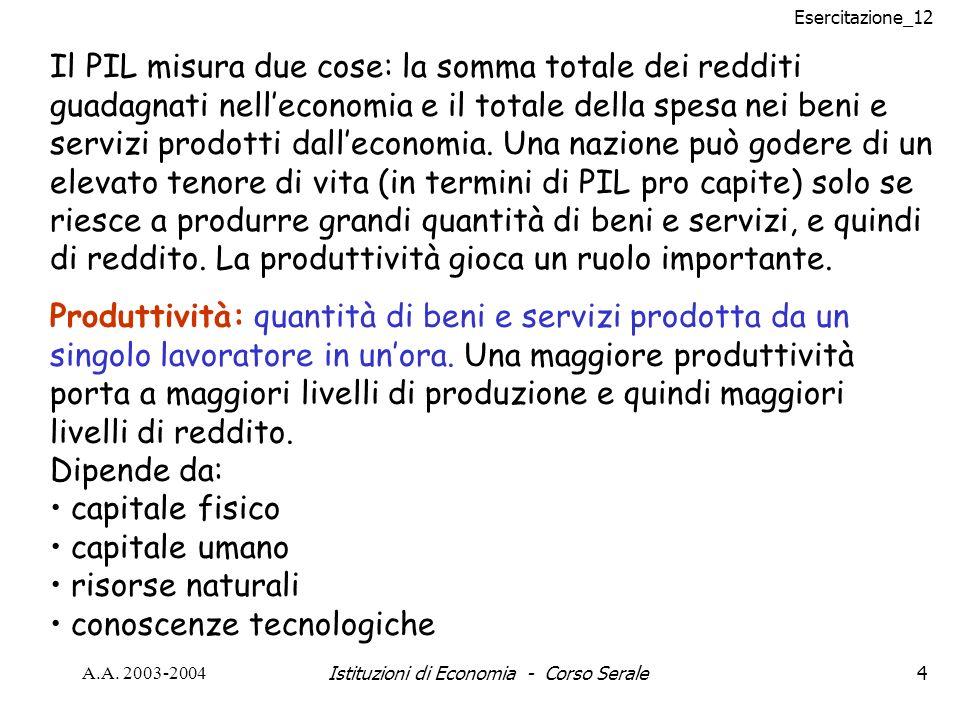 Esercitazione_12 A.A. 2003-2004Istituzioni di Economia - Corso Serale4 Produttività: quantità di beni e servizi prodotta da un singolo lavoratore in u