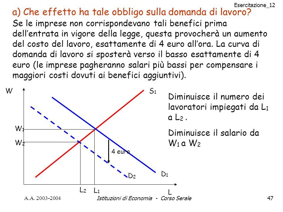 Esercitazione_12 A.A. 2003-2004Istituzioni di Economia - Corso Serale47 Se le imprese non corrispondevano tali benefici prima dellentrata in vigore de