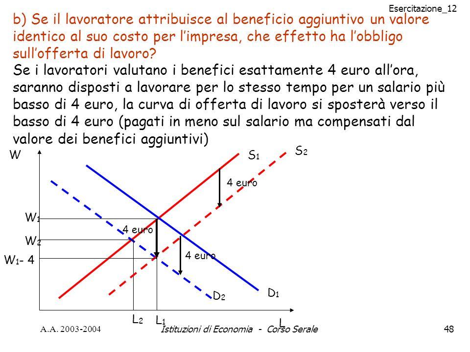Esercitazione_12 A.A. 2003-2004Istituzioni di Economia - Corso Serale48 b) Se il lavoratore attribuisce al beneficio aggiuntivo un valore identico al