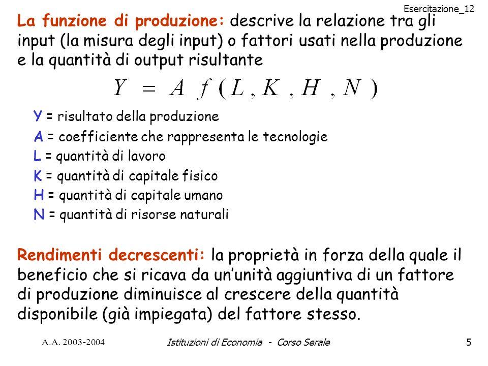 Esercitazione_12 A.A. 2003-2004Istituzioni di Economia - Corso Serale5 La funzione di produzione: descrive la relazione tra gli input (la misura degli