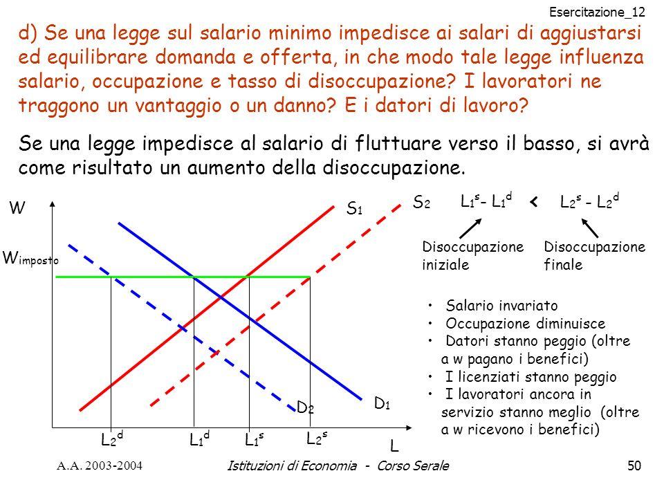 Esercitazione_12 A.A. 2003-2004Istituzioni di Economia - Corso Serale50 d) Se una legge sul salario minimo impedisce ai salari di aggiustarsi ed equil