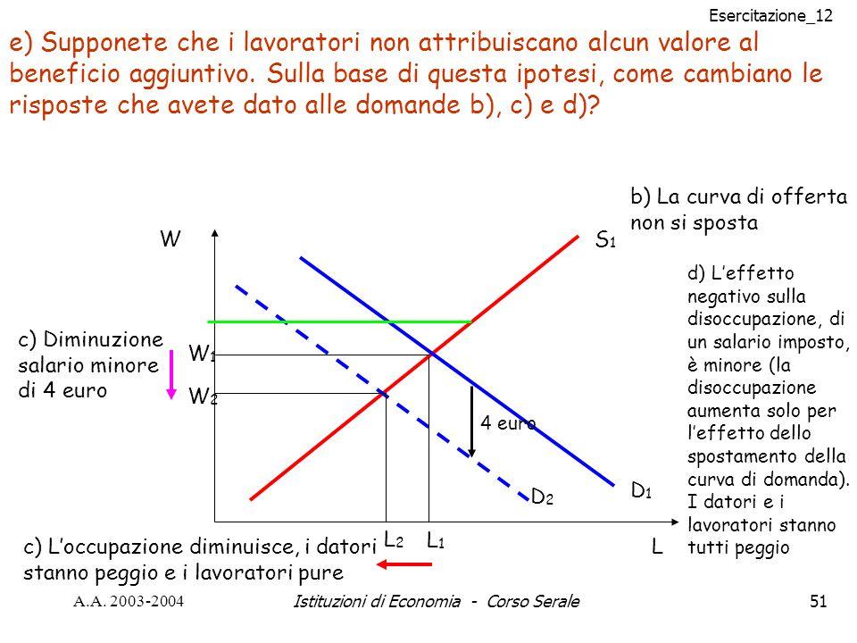 Esercitazione_12 A.A. 2003-2004Istituzioni di Economia - Corso Serale51 e) Supponete che i lavoratori non attribuiscano alcun valore al beneficio aggi