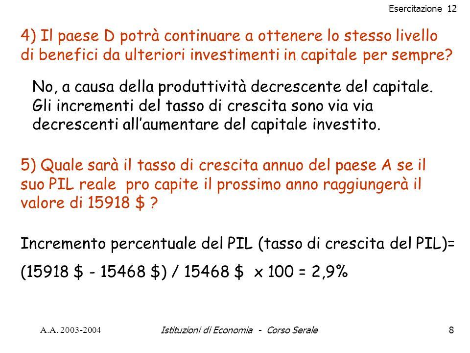 Esercitazione_12 A.A. 2003-2004Istituzioni di Economia - Corso Serale8 4) Il paese D potrà continuare a ottenere lo stesso livello di benefici da ulte