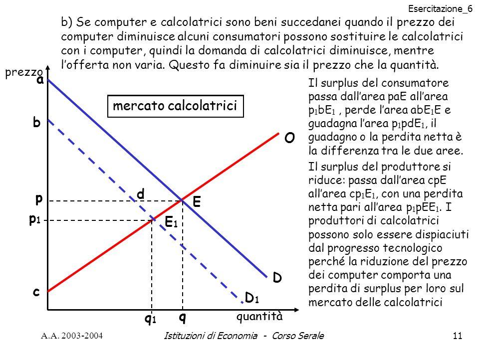 Esercitazione_6 A.A. 2003-2004Istituzioni di Economia - Corso Serale11 b) Se computer e calcolatrici sono beni succedanei quando il prezzo dei compute