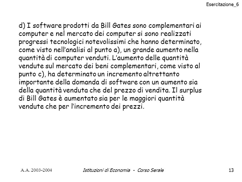 Esercitazione_6 A.A. 2003-2004Istituzioni di Economia - Corso Serale13 d) I software prodotti da Bill Gates sono complementari ai computer e nel merca