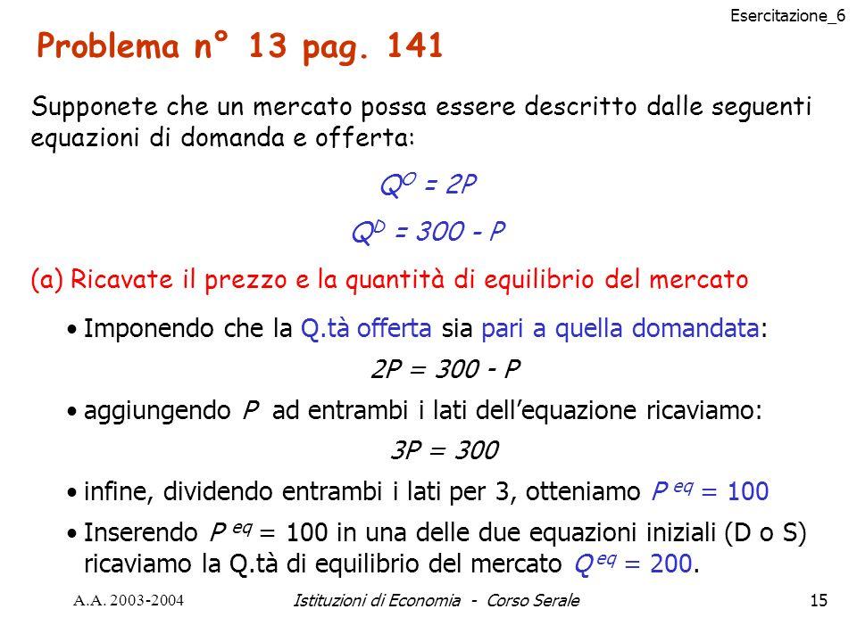 Esercitazione_6 A.A. 2003-2004Istituzioni di Economia - Corso Serale15 Problema n° 13 pag. 141 Supponete che un mercato possa essere descritto dalle s
