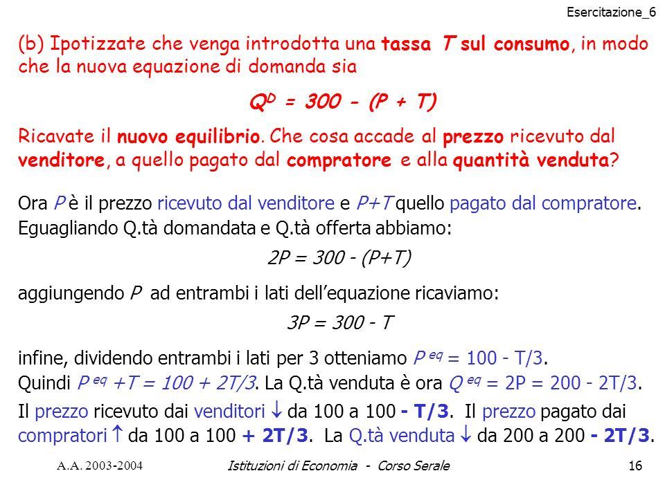 Esercitazione_6 A.A. 2003-2004Istituzioni di Economia - Corso Serale16 (b) Ipotizzate che venga introdotta una tassa T sul consumo, in modo che la nuo